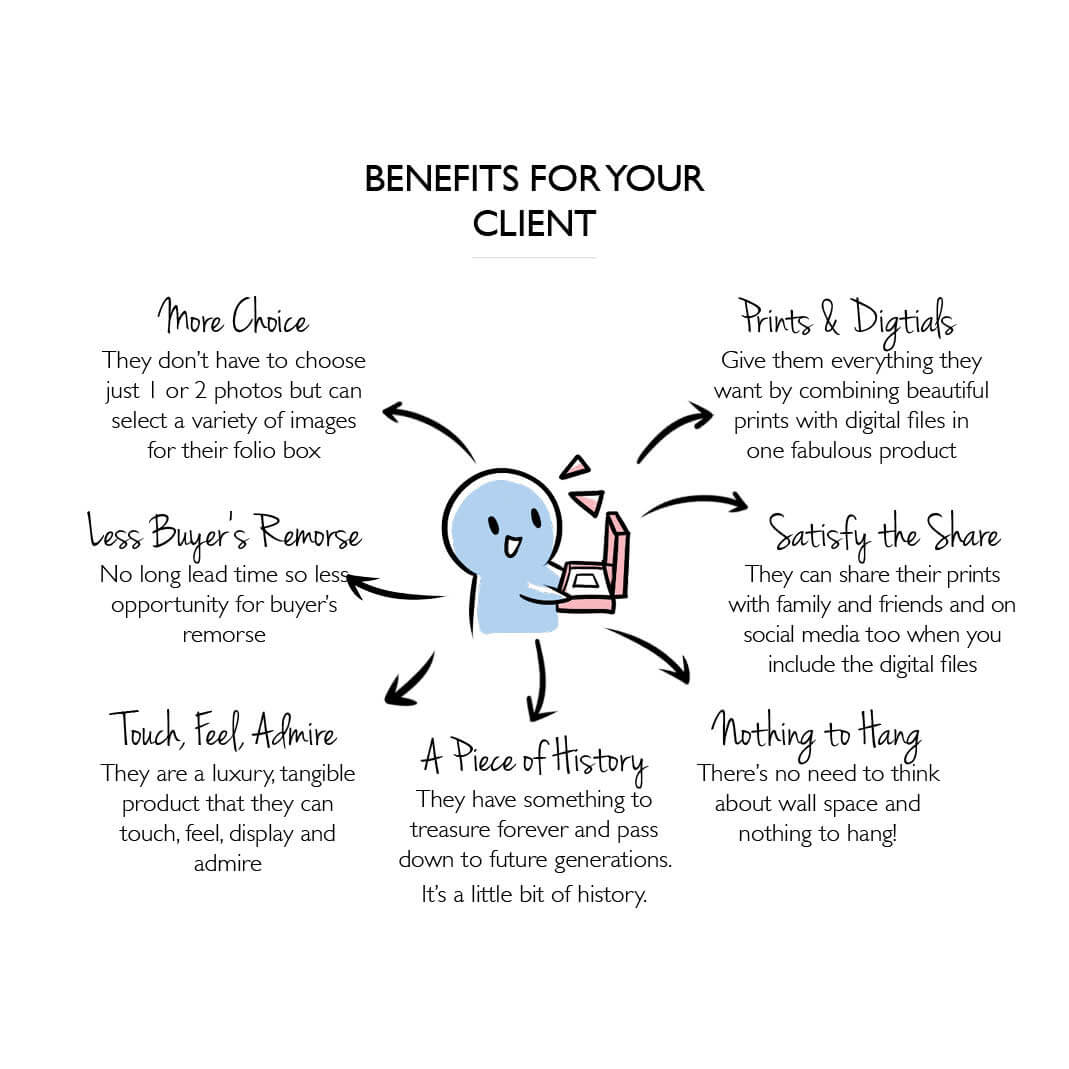 Benefits of folio boxes for your clients